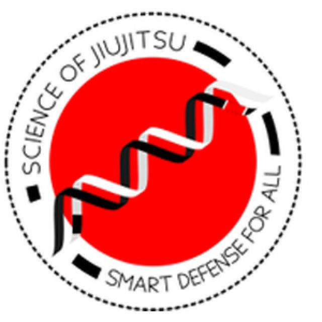 Science of Jiu Jitsu Team